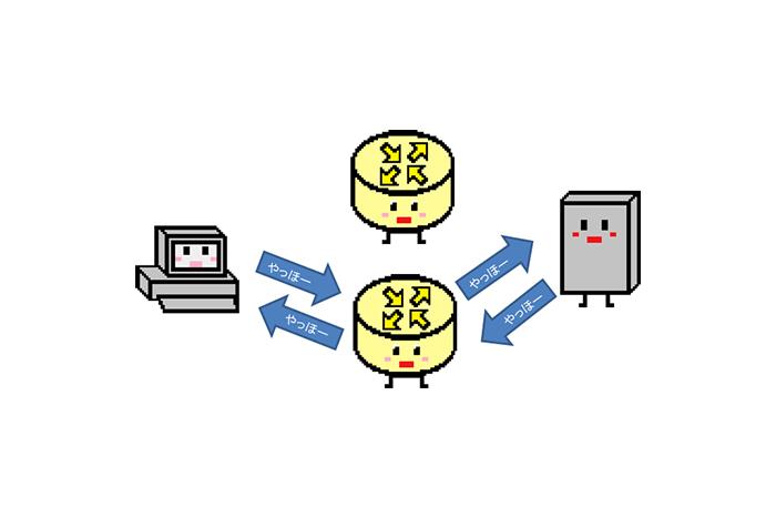 Ping試験と気を付けるべきExPingの設定